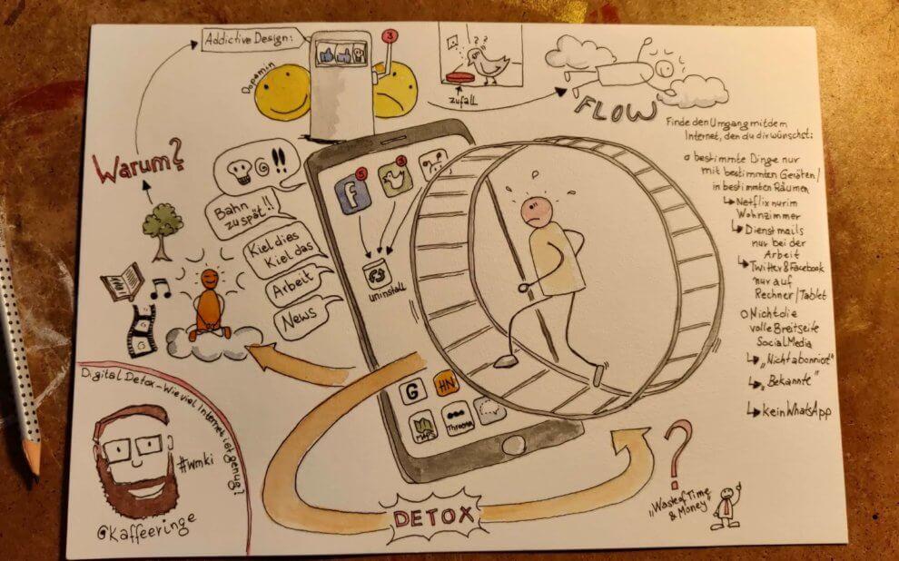 Sketchnotes zu Digital Detox